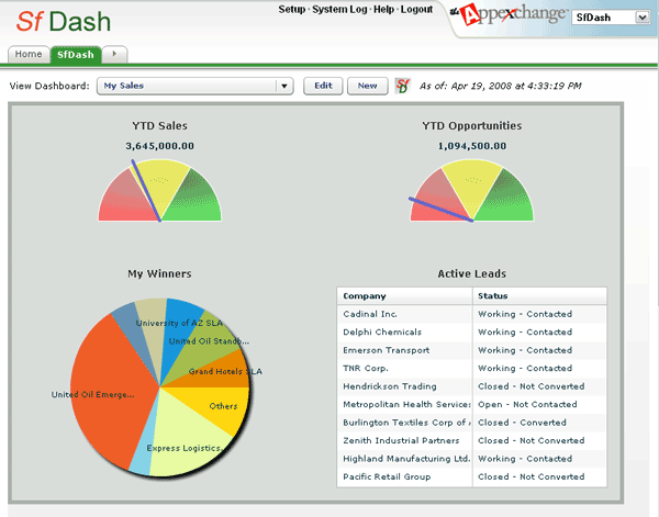 Salesforce Dashboard 1