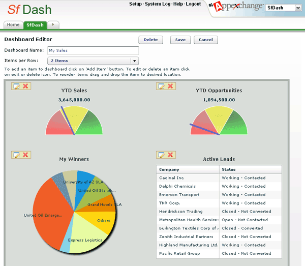 Salesforce Dashboard 3